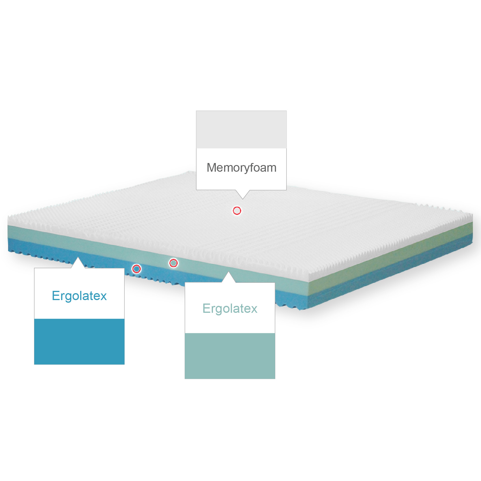 I Materassi Memory Foam.Memory Foam Mattress 3 Layers Height Cm 24 Supplies For Hotels B